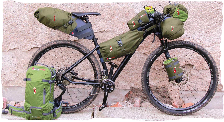c55a5676f6 Acepac, accessori e borse per cicloturismo - Maffeo Ciclismo
